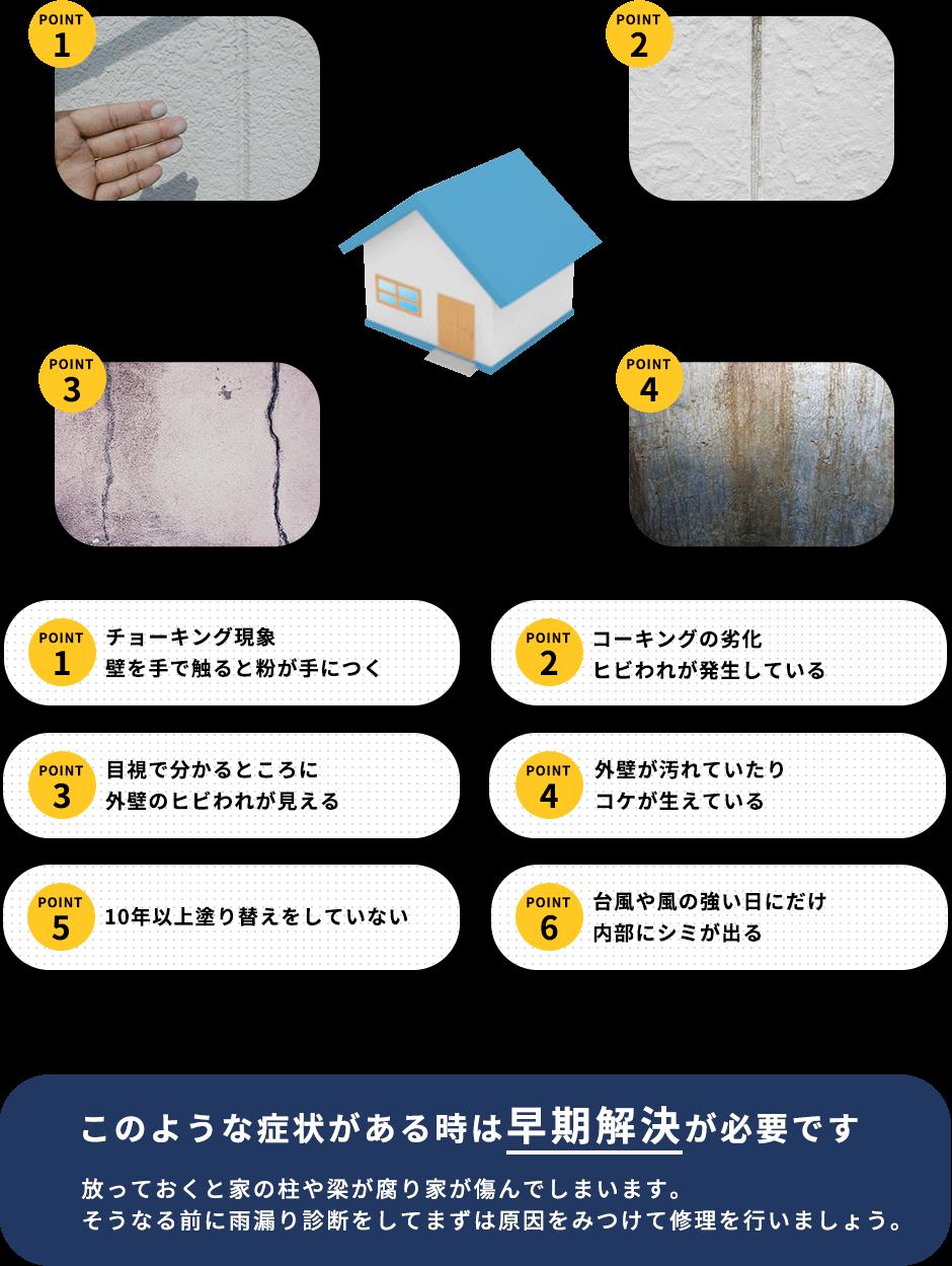 外壁劣化の症状